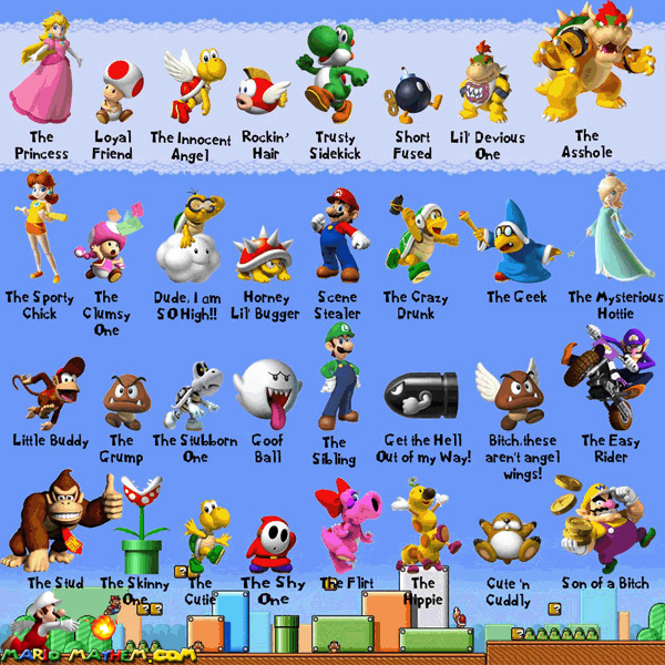 Mario tag your Facebook friends